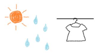 日光 水 湿気 漂白.png